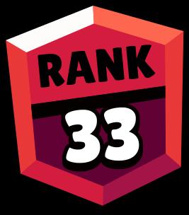 Brawlers' Rank 33
