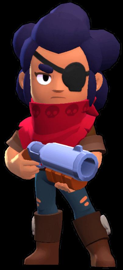 Bandita Shelly